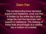 gann fan2
