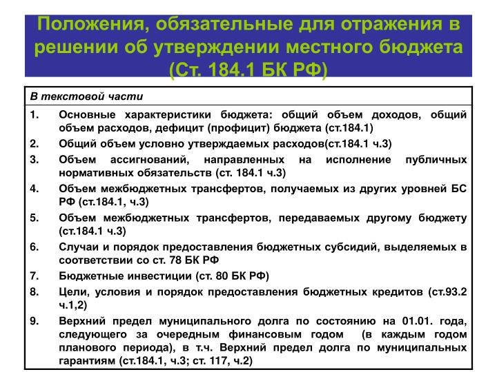 Положения, обязательные для отражения в решении об утверждении местного бюджета (Ст. 184.1 БК РФ)