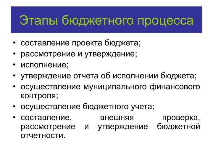 Этапы бюджетного процесса