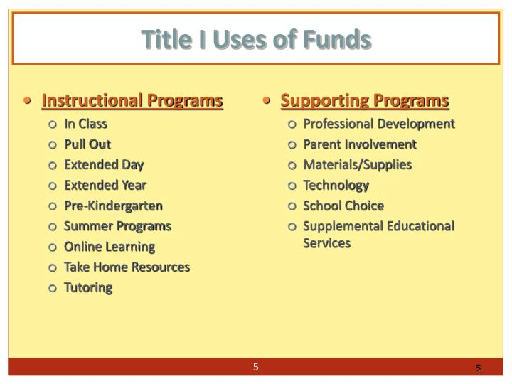 Title I Uses of Funds