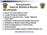 pennsylvania s fuels for schools beyond1
