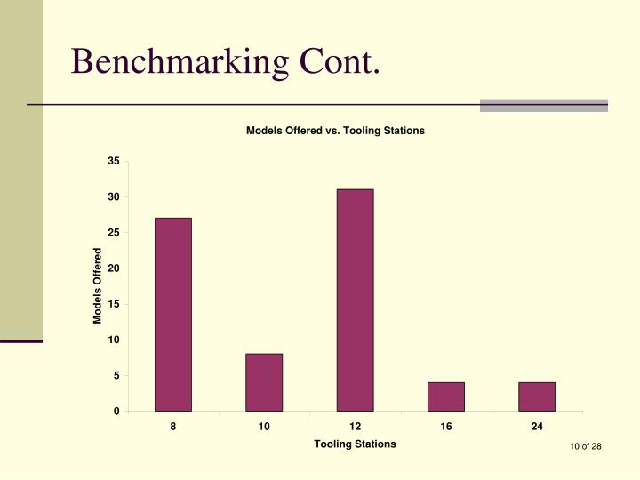 Benchmarking Cont.