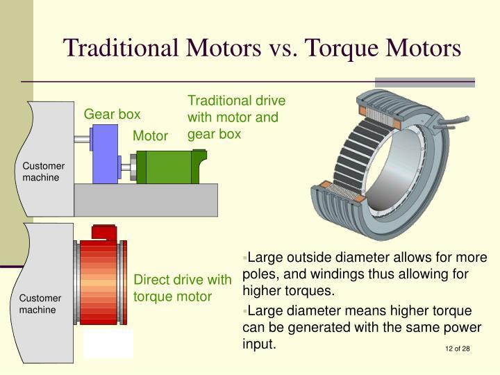 Traditional Motors vs. Torque Motors
