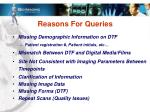reasons for queries