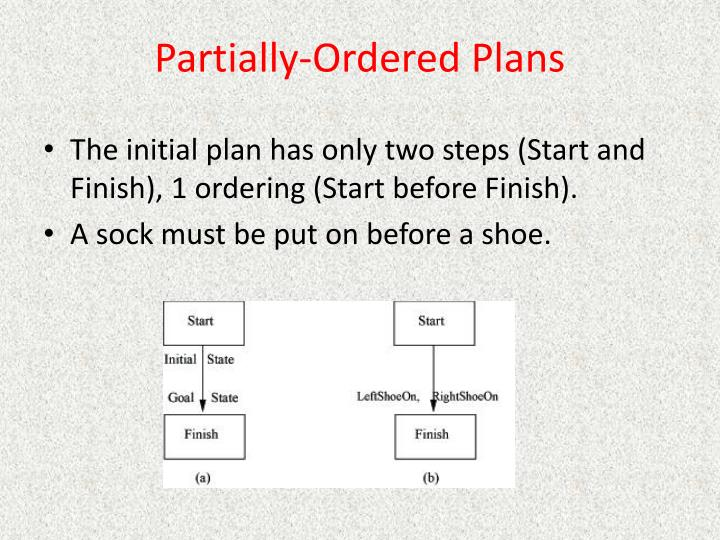 Partially-Ordered Plans