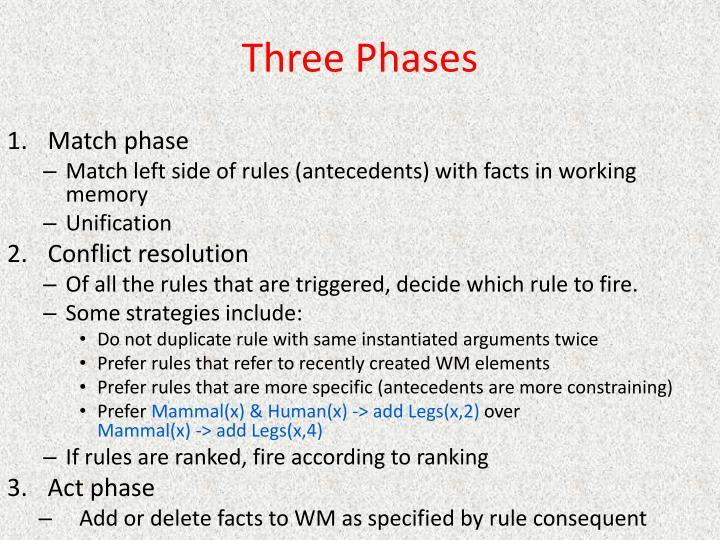 Three Phases