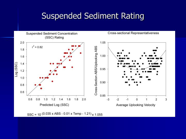 Suspended sediment rating