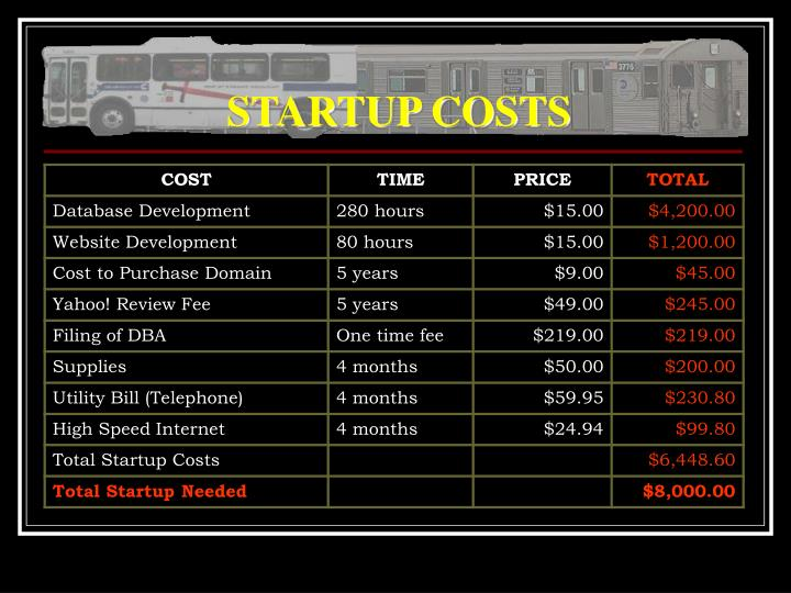 STARTUP COSTS