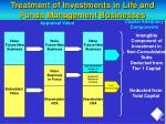 treatment of investments in life and funds management businesses