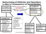 restructuring of attributes and operations is often a consequence of generalization