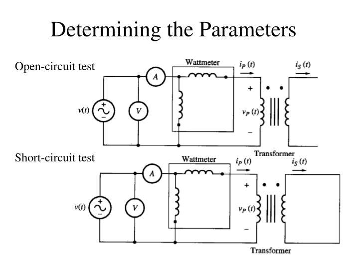 Determining the Parameters
