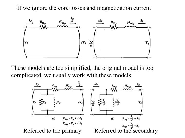If we ignore the core losses and magnetization current