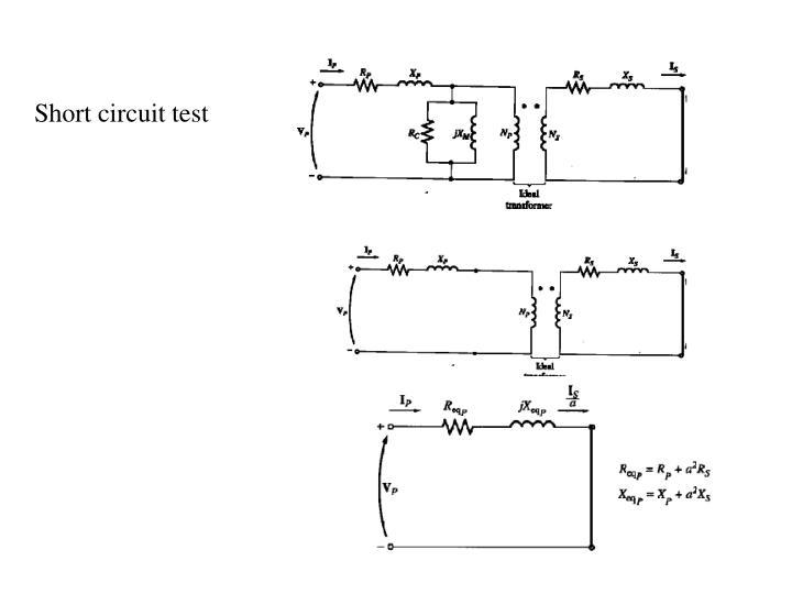 Short circuit test