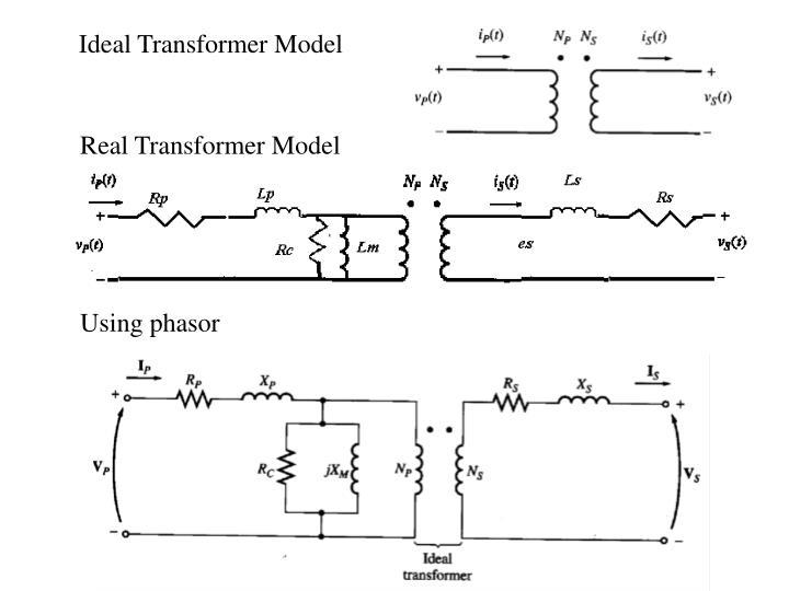Ideal Transformer Model