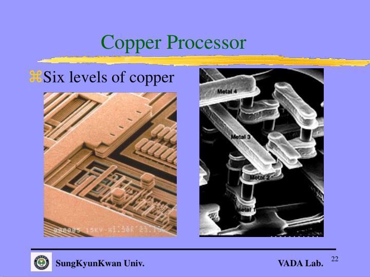 Copper Processor