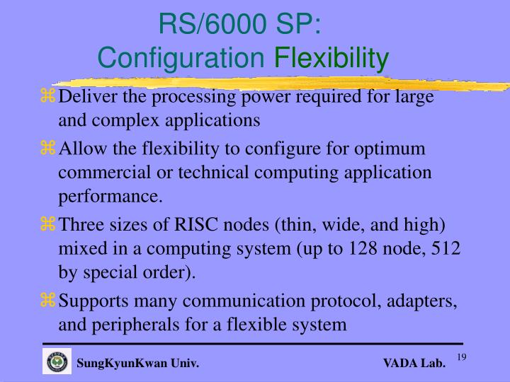 RS/6000 SP: