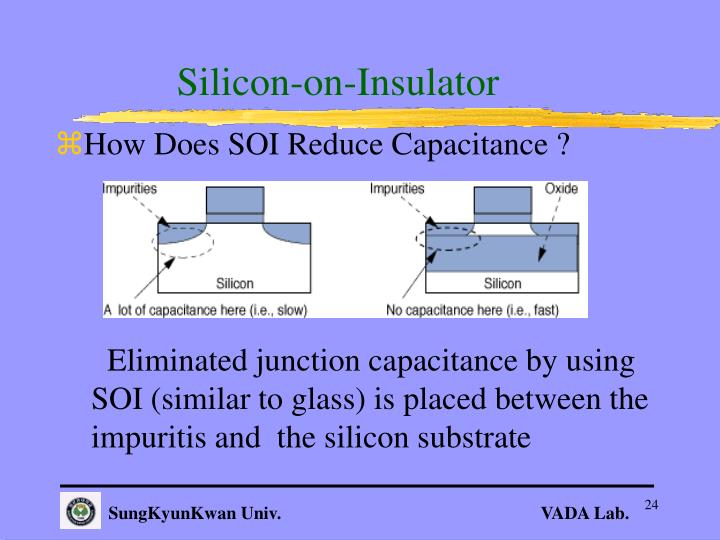 Silicon-on-Insulator