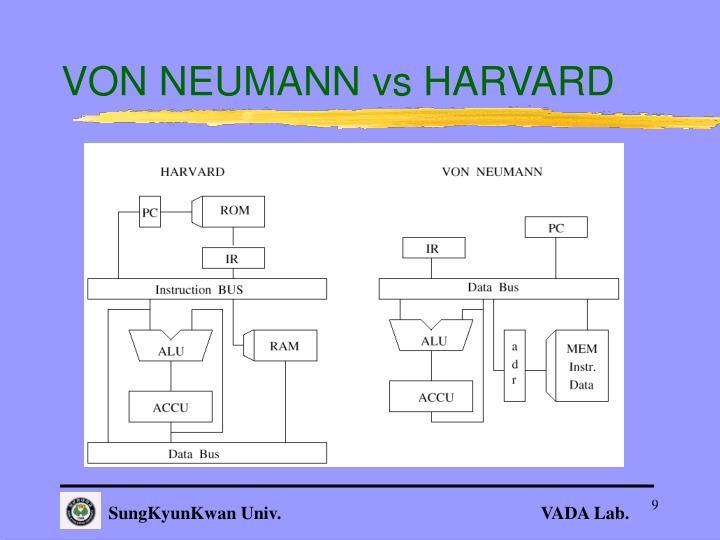 VON NEUMANN vs HARVARD