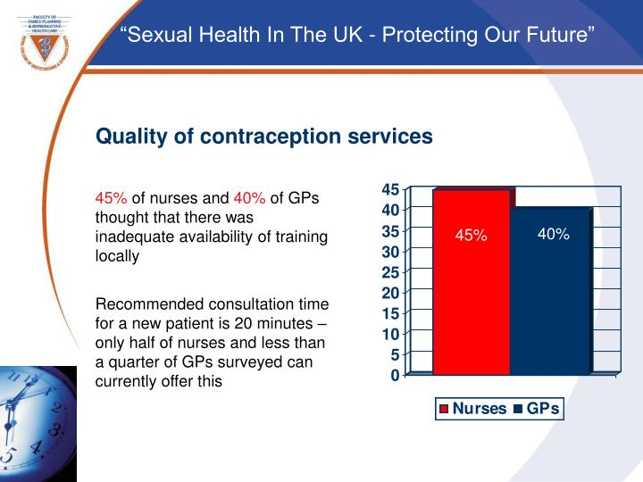 Quality of contraception services