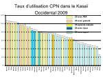 taux d utilisation cpn dans le kasa occidental 2009