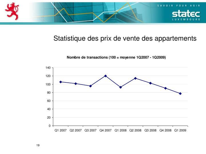 Statistique des prix de vente des appartements