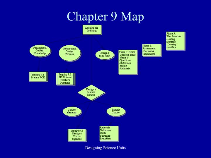 Chapter 9 Map