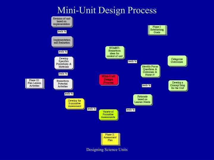 Mini-Unit Design Process
