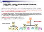 dand ci edit traumatol giai m t tet k vet en m rt lymphocyta rt kek biometriai elemz se 2008