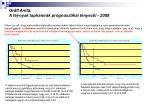 gr fl anita a fej nyak laph mr k prognosztikai t nyez i 2008