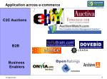 application across e commerce