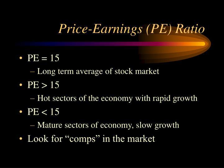 Price-Earnings (PE) Ratio