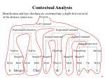 contextual analysis1
