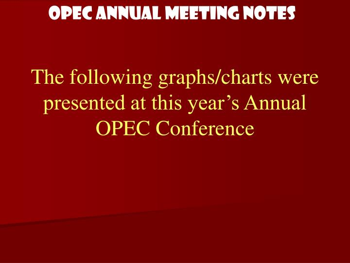 OPEC Annual Meeting Notes