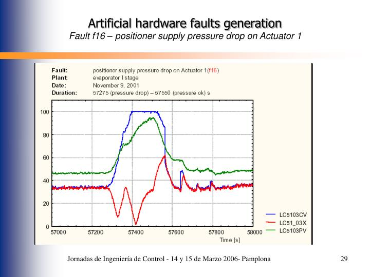 Artificial hardware faults generation