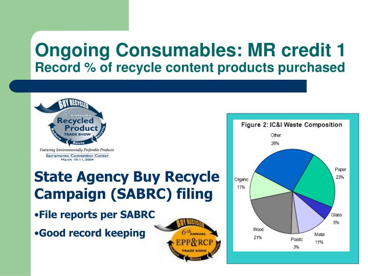 Ongoing Consumables: MR credit 1