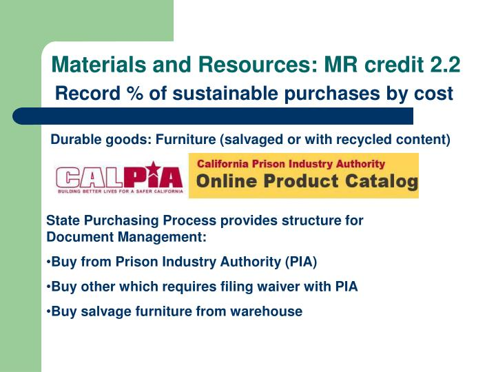 Materials and Resources: MR credit 2.2