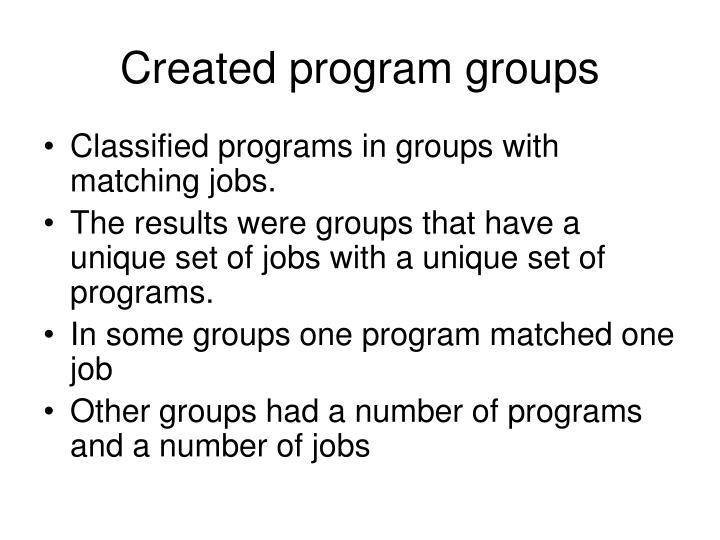 Created program groups
