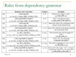 rules from dependency grammar1