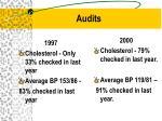 audits1