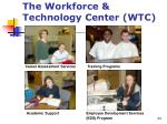 the workforce technology center wtc