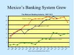 mexico s banking system grew