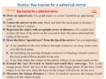 tactics ray tracing for a spherical mirror