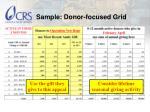 sample donor focused grid