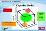 3d cognitive model