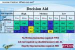 decision aid
