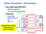 vector processors performance