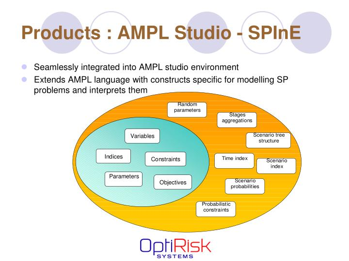 Products : AMPL Studio - SPInE