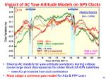 impact of ac yaw attitude models on gps clocks