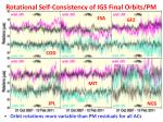 rotational self consistency of igs final orbits pm