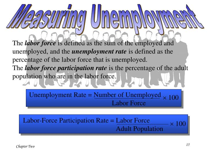 Unemployment Rate = Number of Unemployed